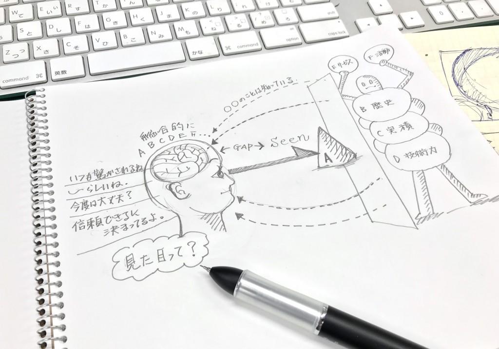 rakugaki_mitame