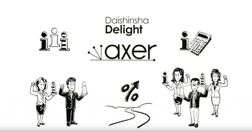 弊社商品情報管理システム「axer」のプロモーション動画を公開しました。